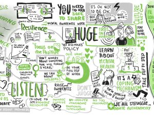 Thriving Through Resilience